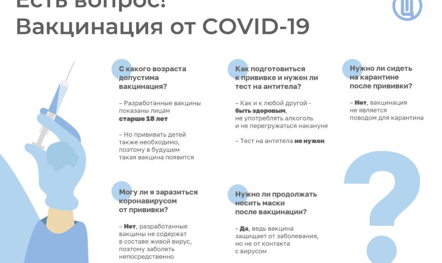 COVID-19. Как подготовиться к прививке